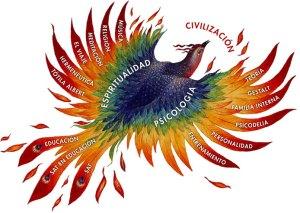 phoenix_spanish